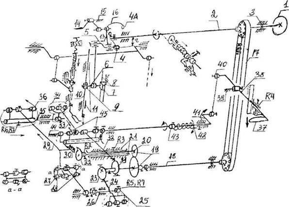 Кинематическая схема машины